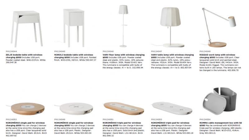 Woonnieuws Ikea Wireless Charging Draadloos Opladen